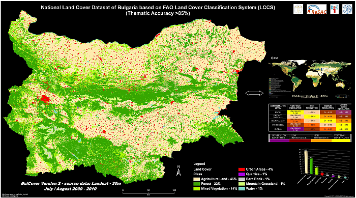 Referent layer - land cover of Bulgaria 2009/2010